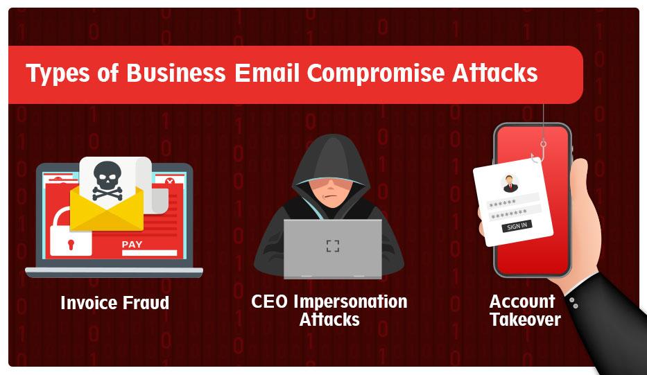 BEC Attacks