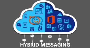 Hybrid-Mail-Solutions